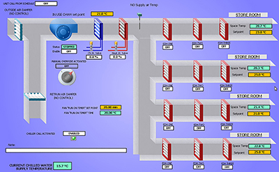 early BMS Graphic for Multi-zone Air Handling Unit