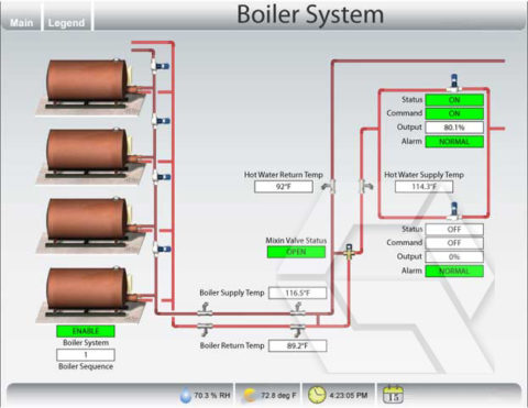 Building Management System Maintenance and Upgrades