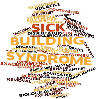 sick building syndrome word graphic